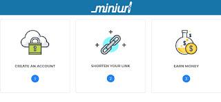 MiniURL, acortador de enlaces