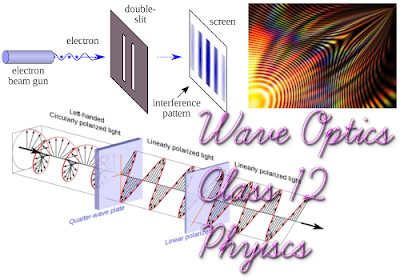 CBSE Class 12 - Physics - Wave Optics - Important Theory Questions (#cbsenotes)(#eduvictors)