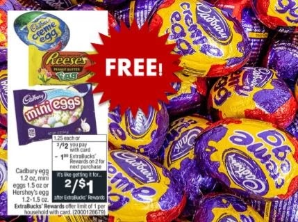 free Cadbury eggs at cvs march 2021