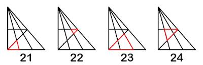 Desafio: Quantos triângulos existem na imagem?