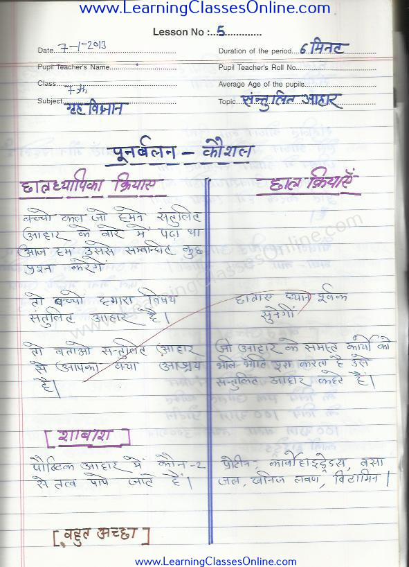 पुनर्बलन कौशल Home Science Lesson Plan in Hindi on Santulit Aahar for Class 7