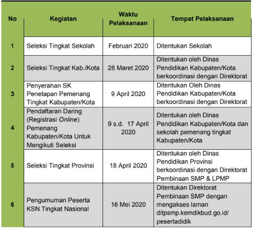 Jadwal Pelaksanaan Kompetisi Sains Nasional (KSN) SMP Tahun 2020