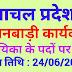 हिमाचल प्रदेश में विभिन्न आंगनबाड़ी केन्द्रों में भर्ती