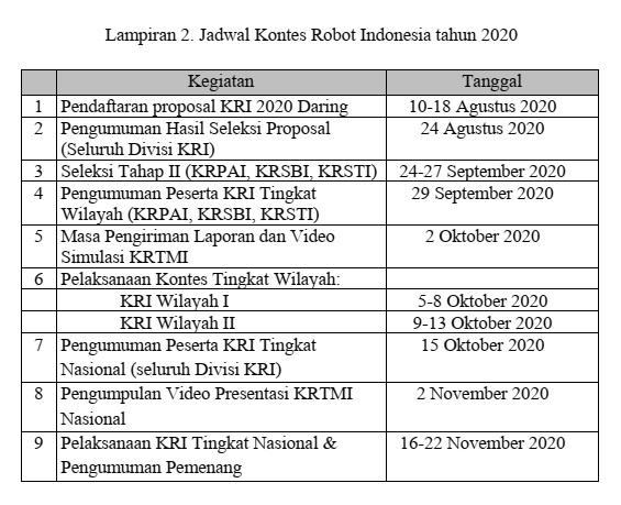 jadwal kontes robot indonesia kri daring tahun 2020 tomatalikuang.com