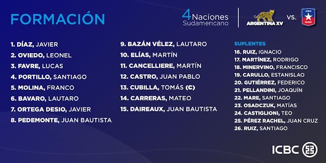 Formación de Argentina XV ante Chile #SAR4N