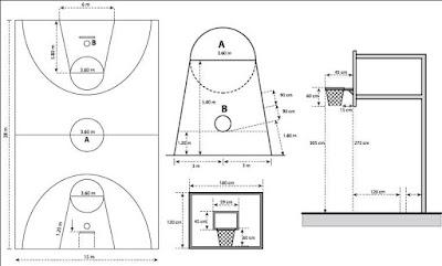 Lapangan Basket Nasional
