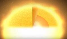 bagian lapisan matahari