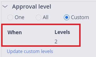 cascading approval with reporting structure - no when but level