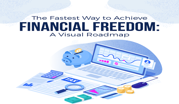 Fastest Way to Achieve Financial Freedom: A Visual Roadmap #infographic
