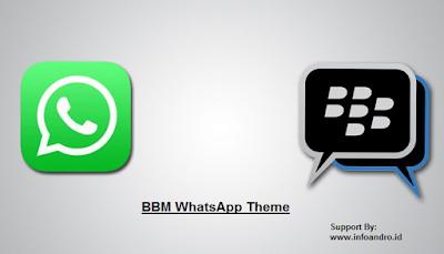 Download BBM WhatsApp Theme Apk
