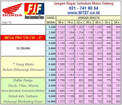 FIF Honda Mega Pro