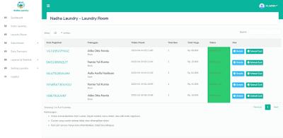 Source Code Aplikasi Manajemen Laundry [GRATIS]