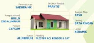 Spesifikasi Rumah Domus