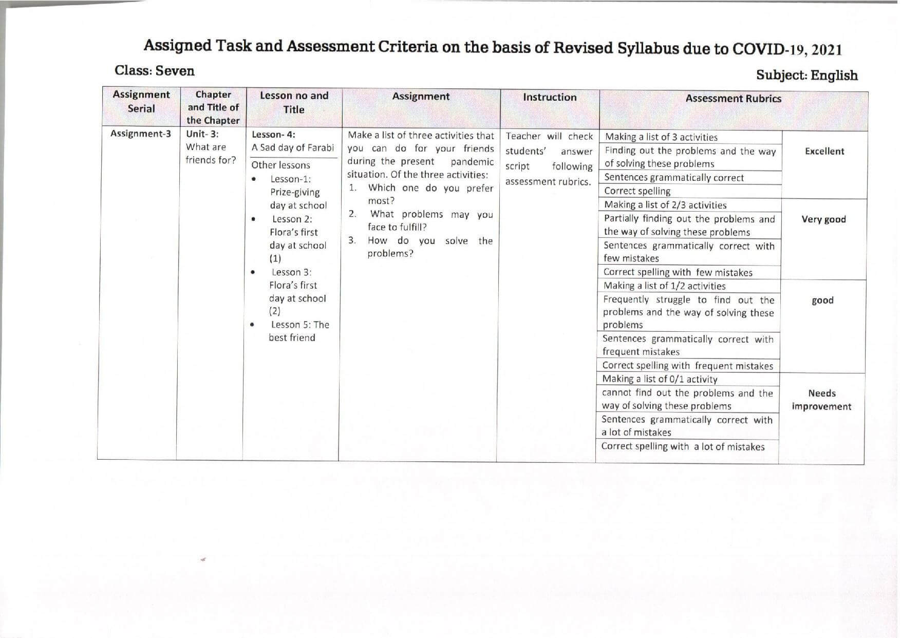 Class 6 Assignment 8th Week