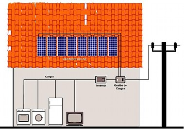 Projeto de microgeração fotovoltaica residencial estudo de caso 7