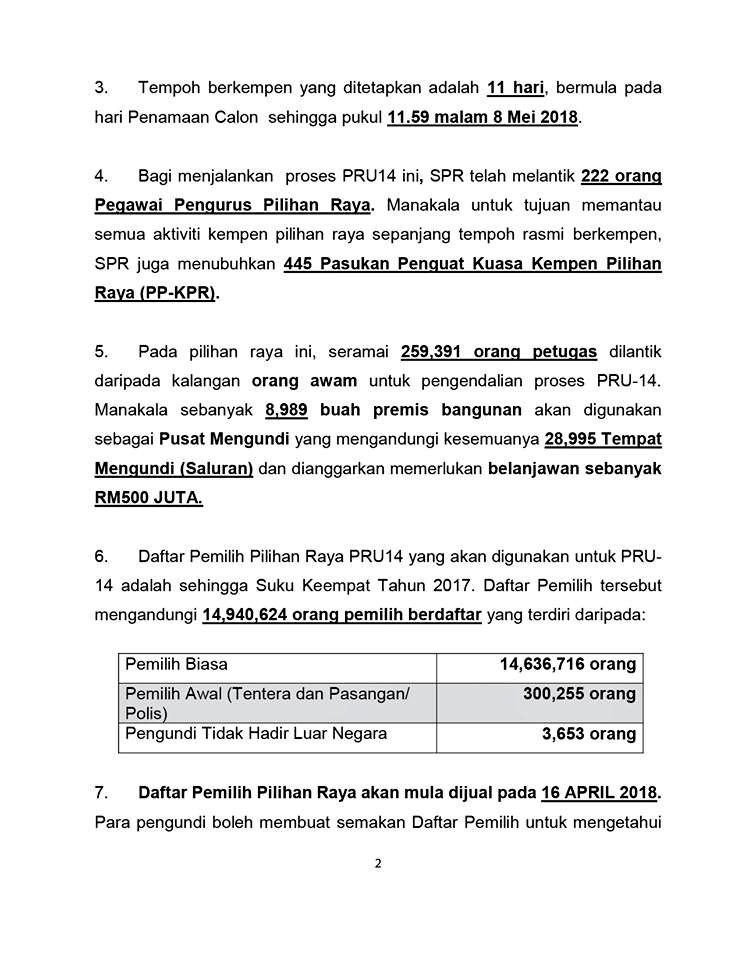tarikh mengundi PRU14 2