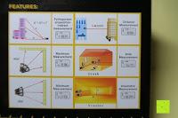 Formeln: Laser-Entfernungsmesser, Jetery Digital Laser Distanzmessgerät Messung von Distanz, Flächen, Volumen|+/-2mm Messgenauigkeit|Laser Distanzmesser m/in/ft IP54 Schutz mit LCD Display, Wasserwaage, Batterien, Schutztasche (40M)