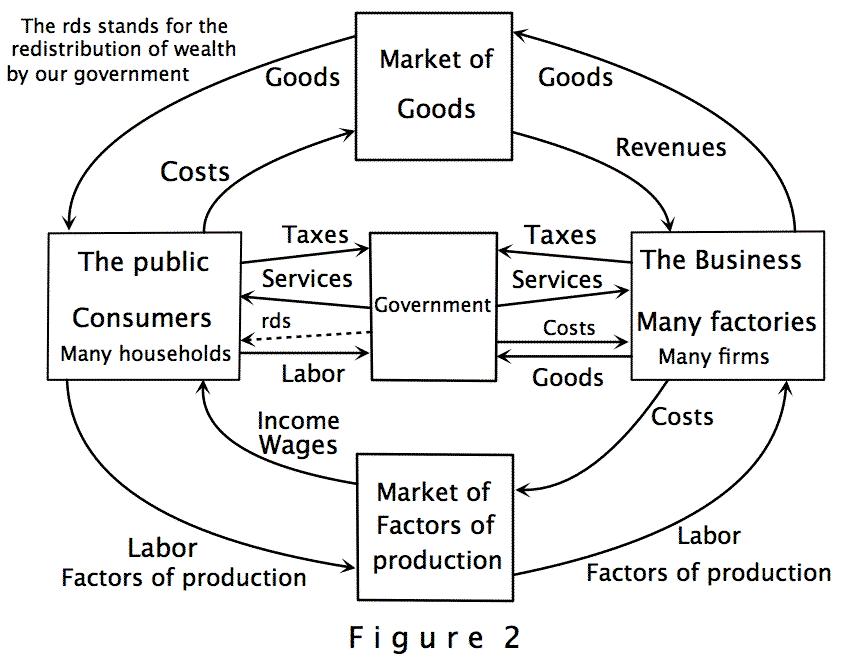 managerial economics varshney maheshwari pdf free
