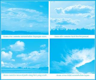 Bentuk-Bentuk Awan Sebagai Unsur Pembentuk Cuaca dan Iklim