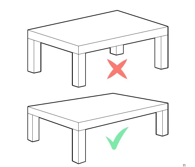 Perspektif vs tanpa gambar perspektif