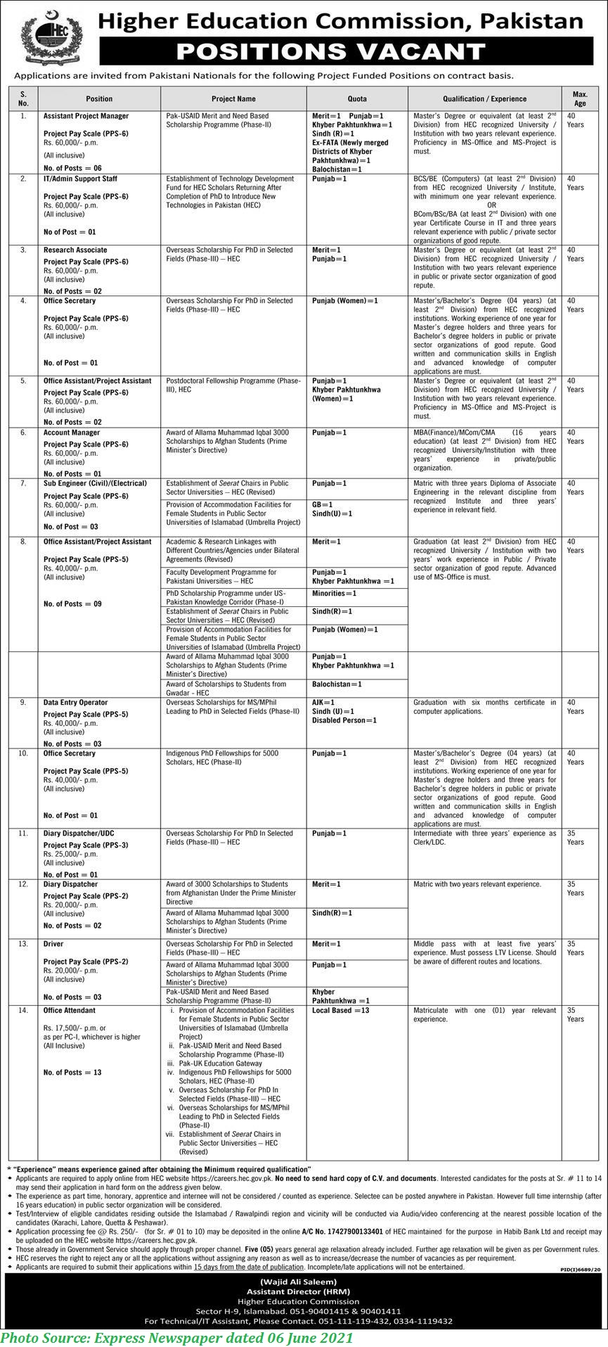 HEC Jobs 2021 - Latest Jobs in Higher Education Commission of Pakistan 2021 Apply Online