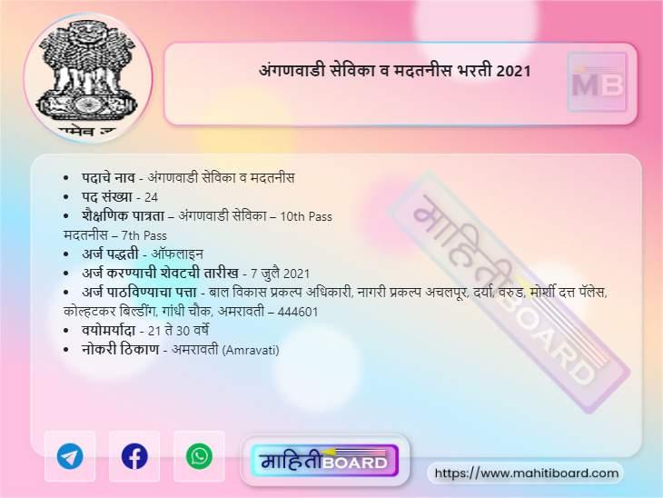 Amravati Anganwadi Bharti 2021