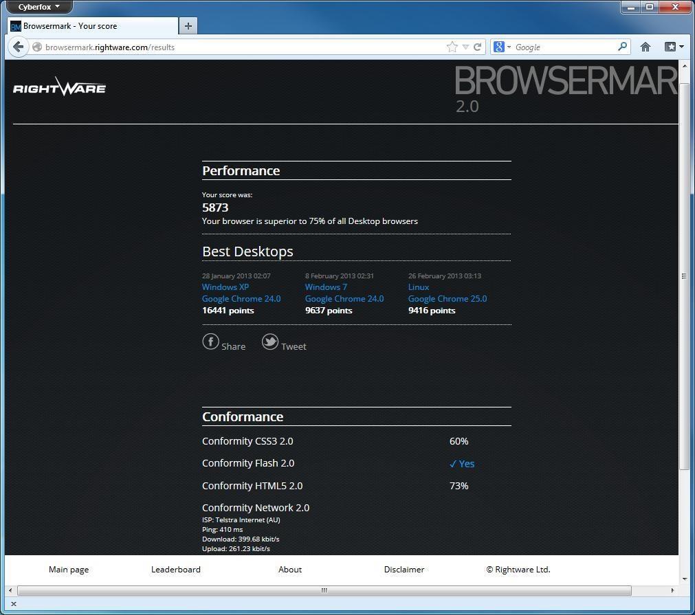 cyberfox 64 bit