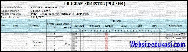 Promes Kelas 3 Semester 2 K13 Revisi 2019