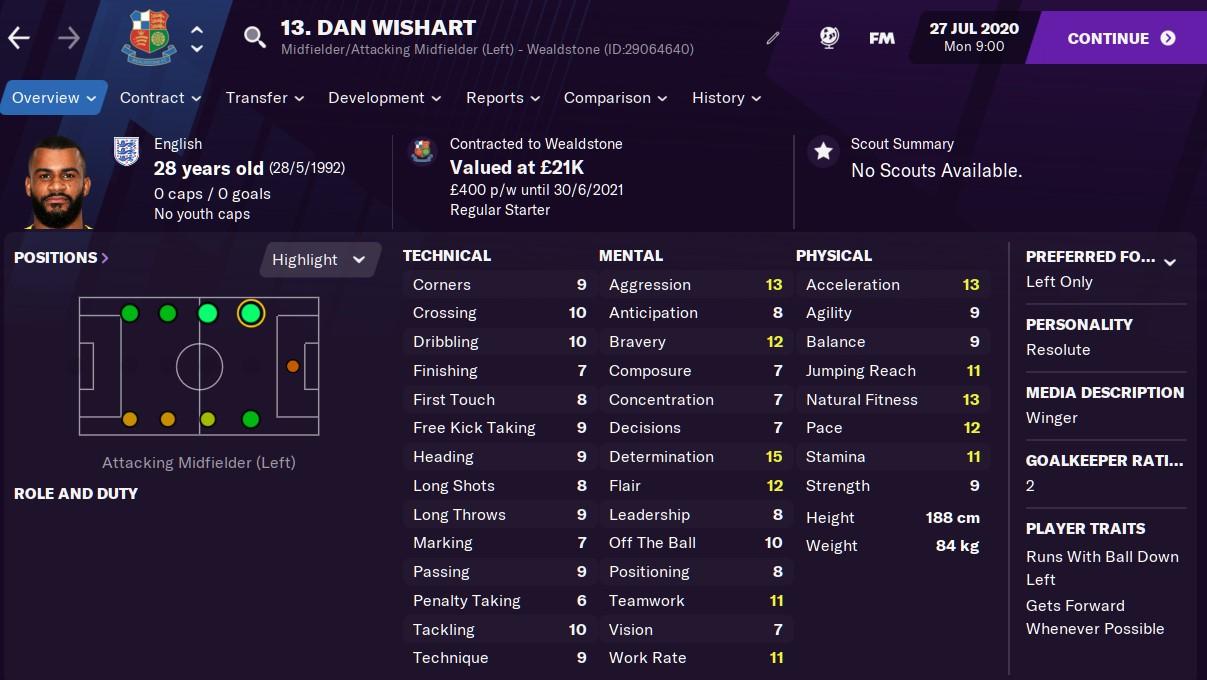 Dan Wishart Football Manager 2021