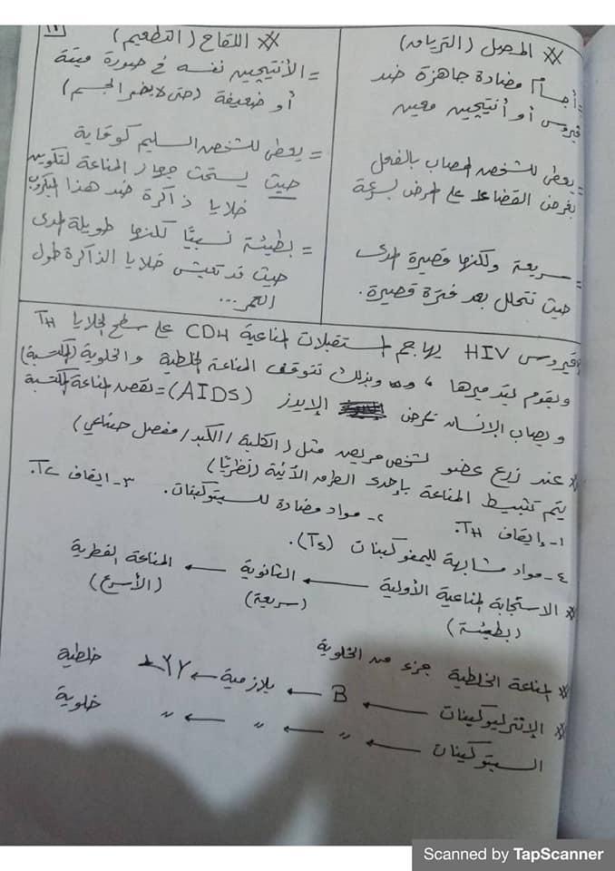 مراجعة المناعة أحياء للثالث الثانوي مستر محرم 13
