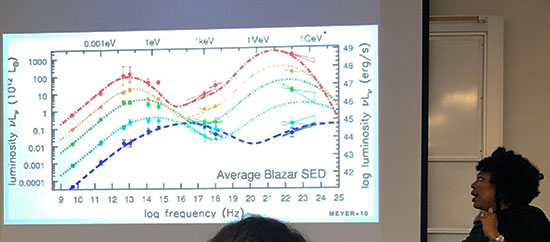 Jedidah Isler explains the wide blazar spectrum from radio to gamma rays (Source: Palmia Observatory)