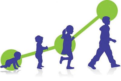 Infograsif Perkembangan Fisik Anak