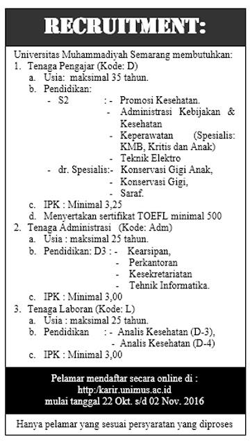 Lowongan Kerja Dosen dan Karyawan Universitas Muhammadiyah Semarang 2016