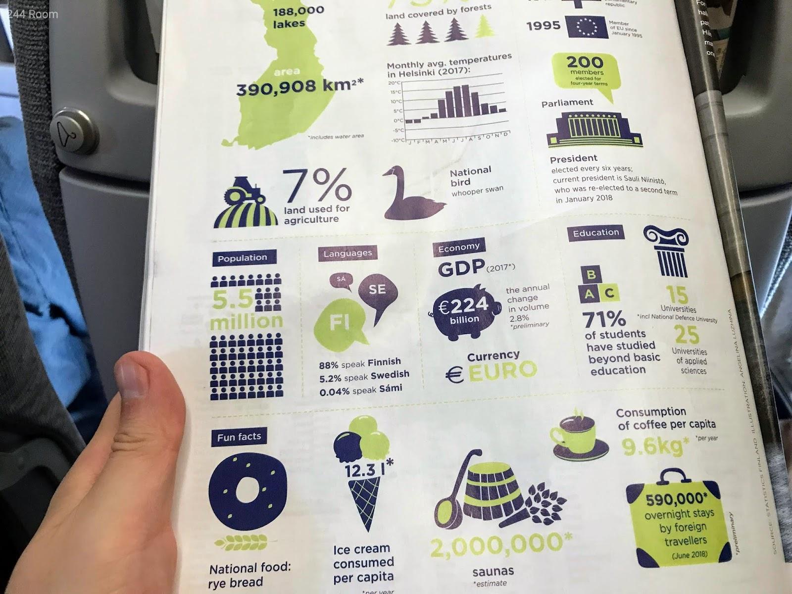Finair Magazine