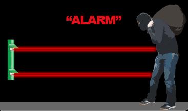 انذار ضد السرقة الليزر