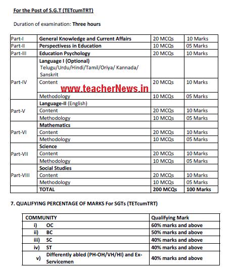 DSC SGT Exam Pattern 2018 – TRT SGT Structure of Examination / Test blueprint