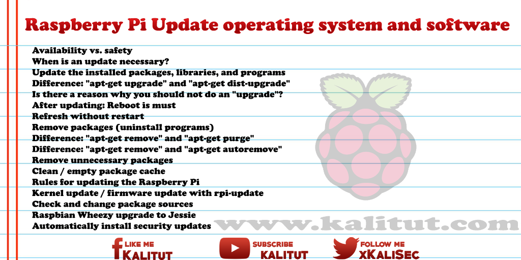 Update Raspberry Pi