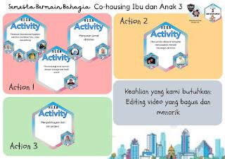 Activity Co-housing Ibu & Anak 3
