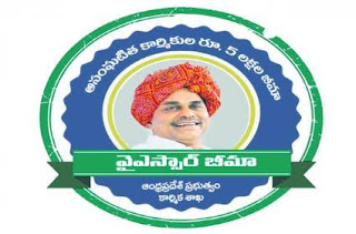 AP YSR Bhima Enrolled Details - District Wise -Volunteer Wise