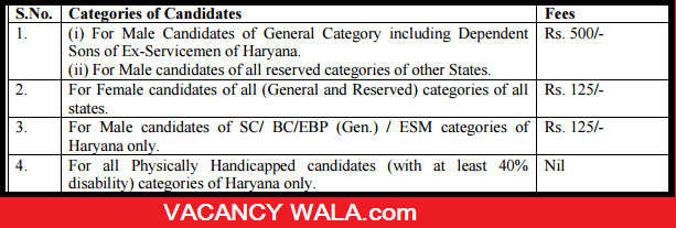 HPSC 15 Assistant Engineer, Scientist Recruitment 2017 - Apply Online Last Date 29th March 2017 10/04/2017 - 10th Aprail 2017 Haryana job HARYANA job Written Exam - Interview job Assistant Engineer [Civil] [Group-'B'] job Deputy District Attorney [Group-B] job Scientist-B [Group-B] - 01 posts job Bachelor of Law job Engineering degree job M.Sc job Chemistry job Biotechnology job Micro-Biology job Bio Chemistry job Environmental job Sciences job INR Rs. 9300 - 34800/- With 5400/- job HPSC 15 Assistant Engineer, Scientist Recruitment 2017 Last Date 29th March 2017 - Apply Online hpsc.gov.in Haryana Public Service haryana job haryana all govt job engineear job in haryana all india job in haryana www.vacancywala.com