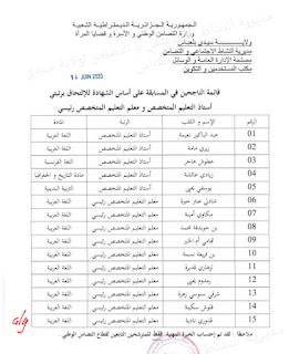 قائمة الناجحين في مسابقة أستاذ تعليم متخصص ومعلم التعليم المتخصص رئيسي لوزارة التضامن لولاية سيدي بلعباس