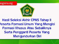 Hasil Seleksi CPNS Tahap II Peserta Formasi Umum Yang Mengisi Formasi Khusus