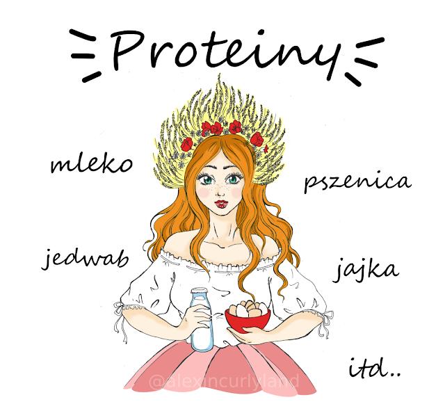Równowaga peh - podstawy cz.1 - Proteiny