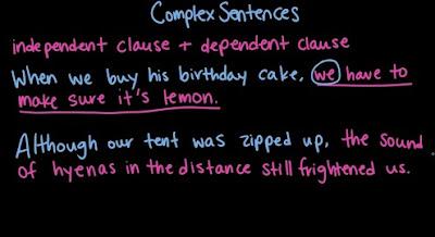 Complex Sentence | Pengertian dan Contoh pada Kalimat