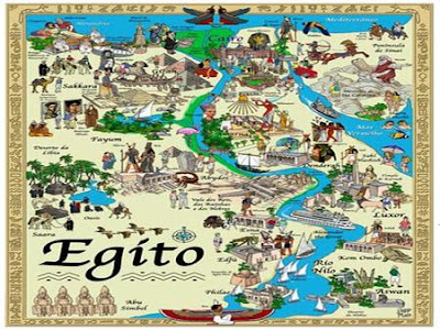 História do Egito