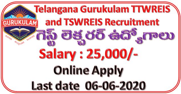 Telangana Gurukulam Guest Lescturer Recruitment Notification 2020 Realesed Apply Online, Last Date 6th June 2020