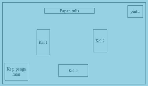 Model Pembelajaran PAUD TK RA Dengan Pendekatan Kelompok