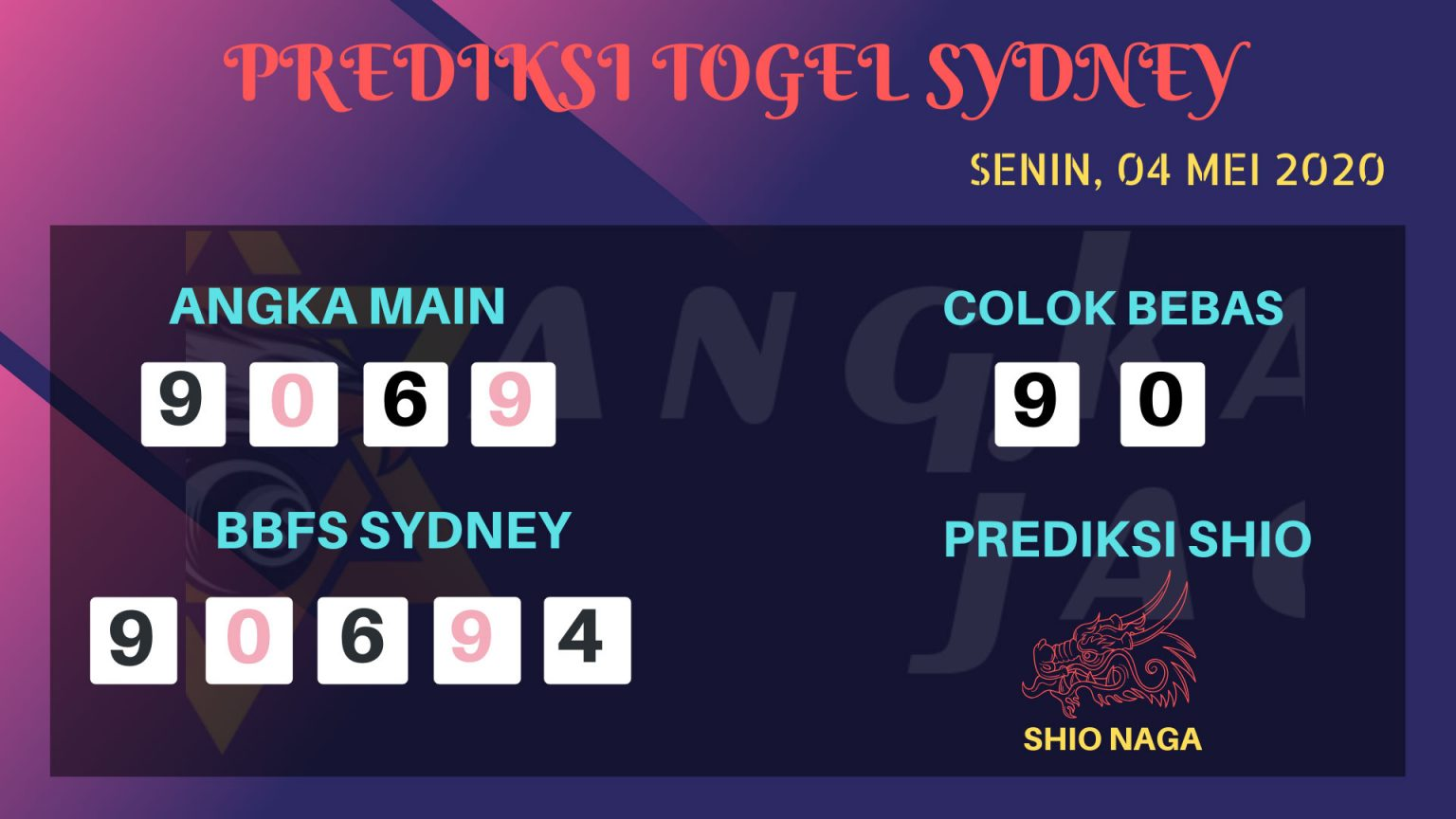 Prediksi Sydney 04 Mei 2020 - Prediksi Angka Jadi