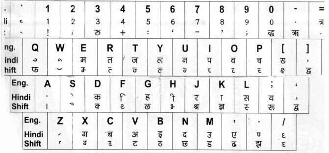 Hindi Typing Lesson Book - intlday's blog