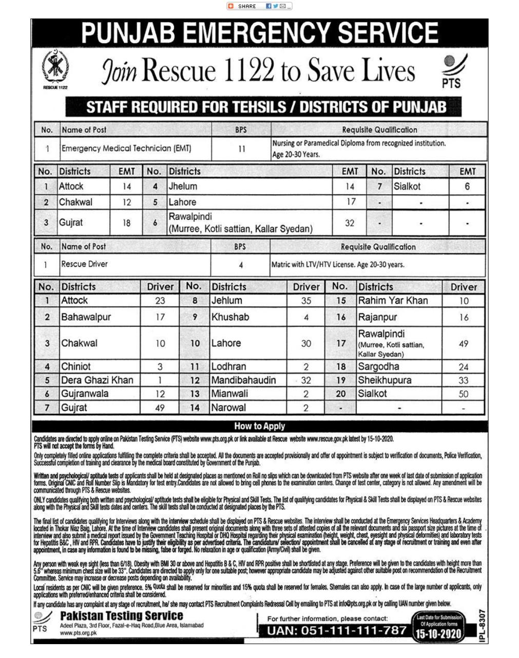 Rescue 1122 Latest Jobs Advertisement in Pakistan Via PTS - Apply Online - www.pts.org.pk